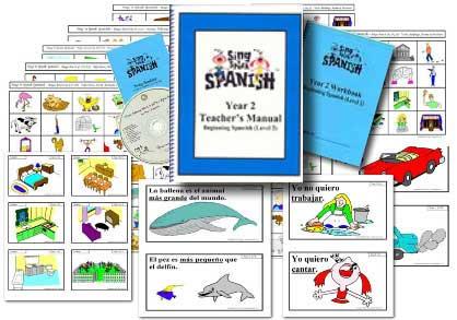 Year 2 Spanish Teaching Materials