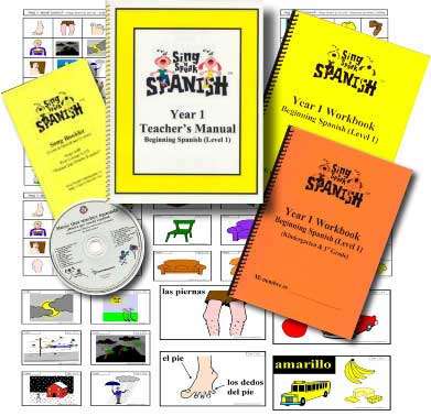 Year 1 (K-5) Teaching Materials
