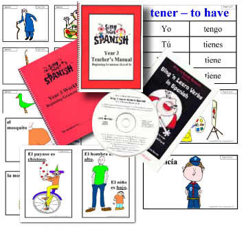 Year 3 Teaching Materials